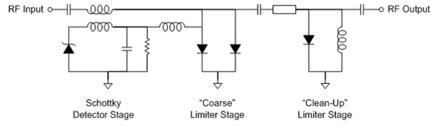 Wei Bo active limiter